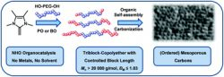 Controlled preparation of amphiphilic triblock-copolyether in a metal- and solvent-free approach for tailored structure-directing agents