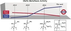 Promoting Terminal Olefin Metathesis with a Supported Cationic Molybdenum Imido Alkylidene N-Heterocyclic Carbene Catalyst