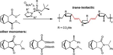 Synthesis of trans-Isotactic Poly(norbornene)s through Living Ring-Opening Metathesis Polymerization Initiated by Group VI Imido Alkylidene N-Heterocyclic Carbene Complexes