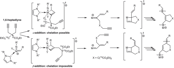Regio- and Stereospecific Cyclopolymerization of α,ω-Diynes by Cationic Molybdenum Imido Alkylidene N-Heterocyclic Carbene Complexes
