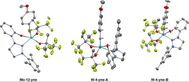 Group 6 metal alkylidene and alkylidyne N-heterocyclic carbene complexes for olefin and alkyne metathesis