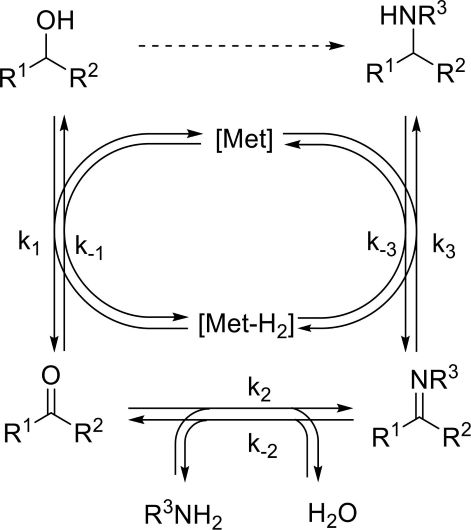 Ruthenium‐Catalyzed Secondary Amine Formation Studied by Density Functional Theory