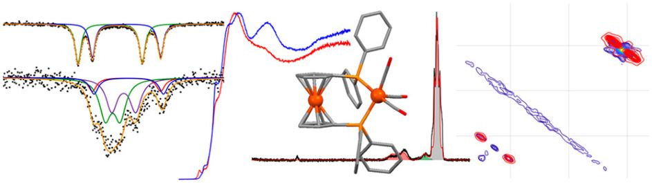 Electronic Structure of a Diiron Complex: A Multitechnique Experimental Study of [(dppf)Fe(CO) 3] +/0
