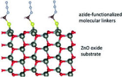 Adsorption of azide-functionalized thiol linkers on zinc oxide surfaces