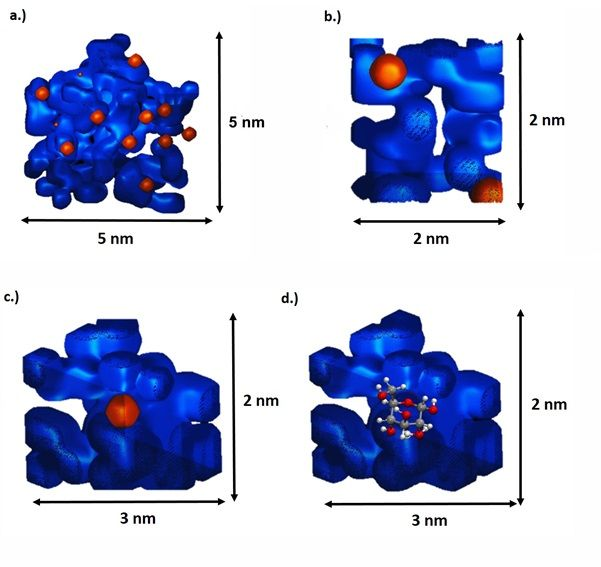 3D Sub-Nanometer Analysis of Glucose in an Aqueous Solution by Cryo-Atom Probe Tomography