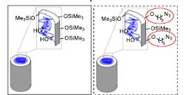Efficient and Spatially Controlled Functionalization of SBA‐15 and Initial Results in Asymmetric Rh‐Catalyzed 1,2‐Additions under Confinement